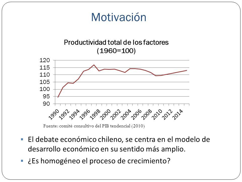 Motivación Fuente: comité consultivo del PIB tendencial (2010)