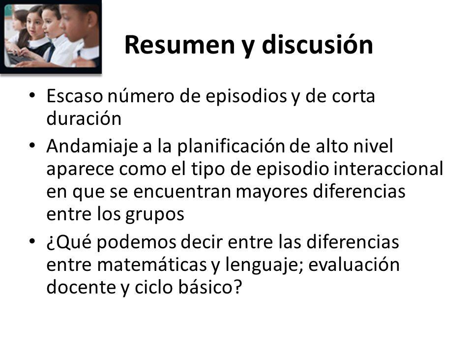 Resumen y discusión Escaso número de episodios y de corta duración