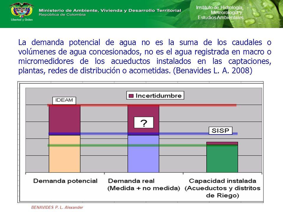 La demanda potencial de agua no es la suma de los caudales o volúmenes de agua concesionados, no es el agua registrada en macro o micromedidores de los acueductos instalados en las captaciones, plantas, redes de distribución o acometidas. (Benavides L. A. 2008)