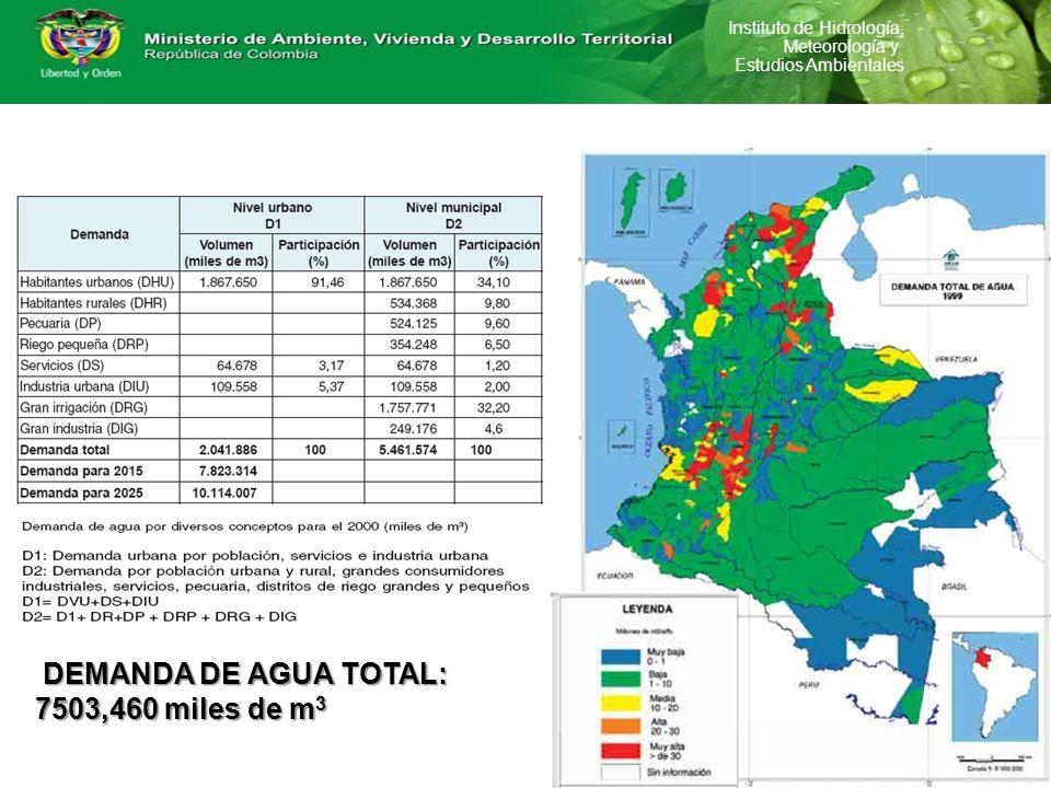 DEMANDA DE AGUA TOTAL: 7503,460 miles de m3
