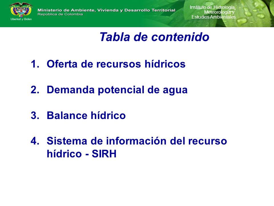 Tabla de contenido Oferta de recursos hídricos