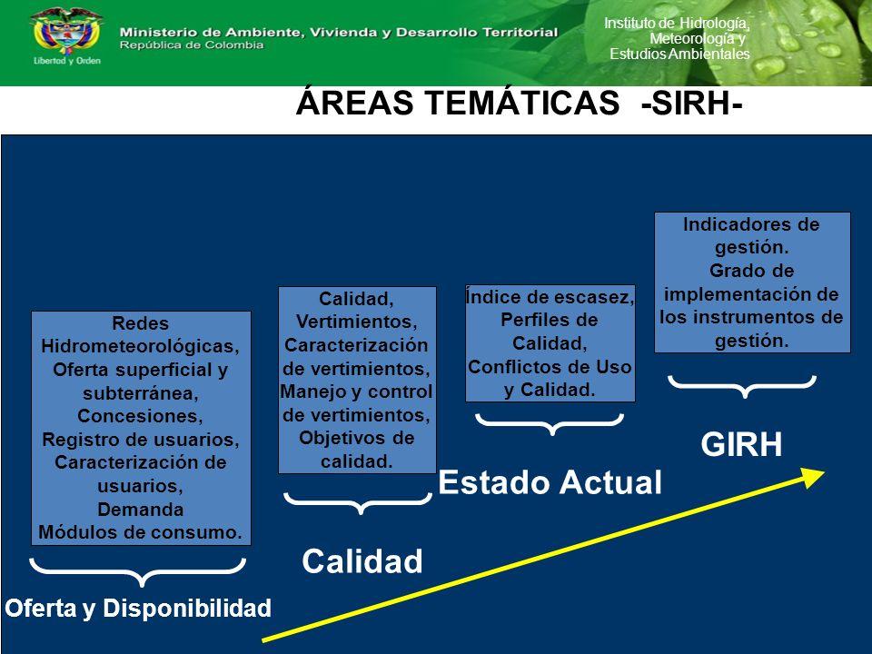 ÁREAS TEMÁTICAS -SIRH- GIRH Estado Actual Calidad