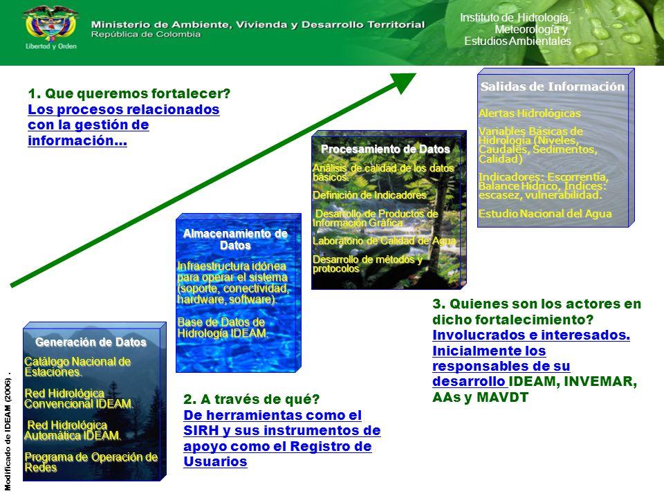 Salidas de Información Procesamiento de Datos Almacenamiento de Datos