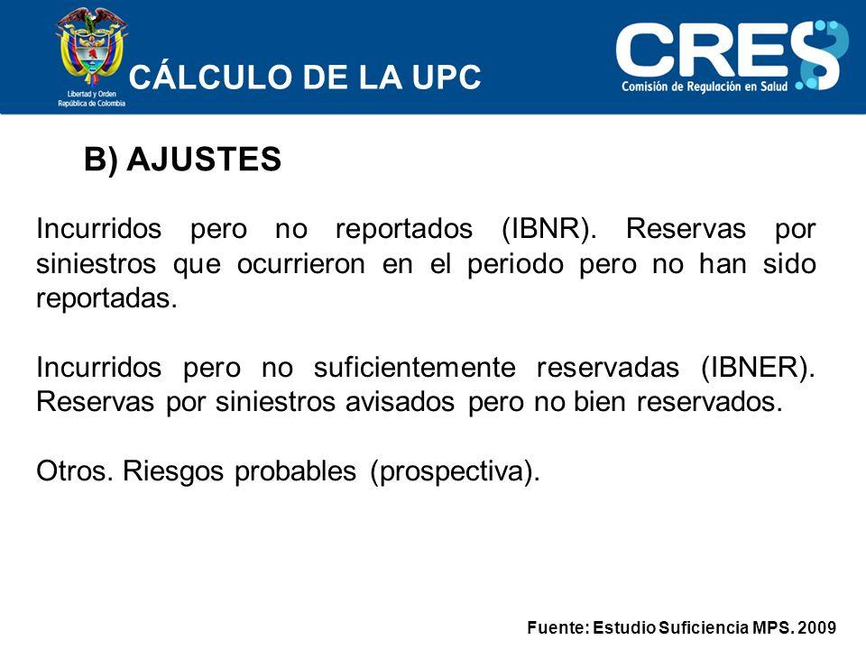 CÁLCULO DE LA UPC B) AJUSTES