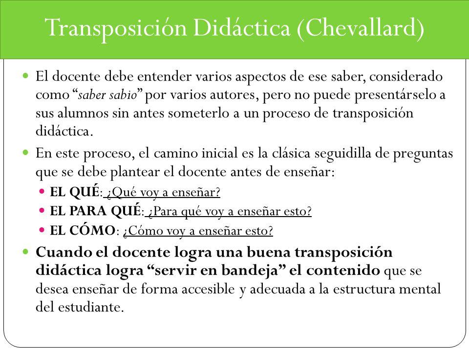 Transposición Didáctica (Chevallard)