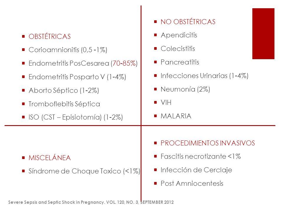 Infecciones Urinarias (1-4%) Neumonía (2%) VIH MALARIA