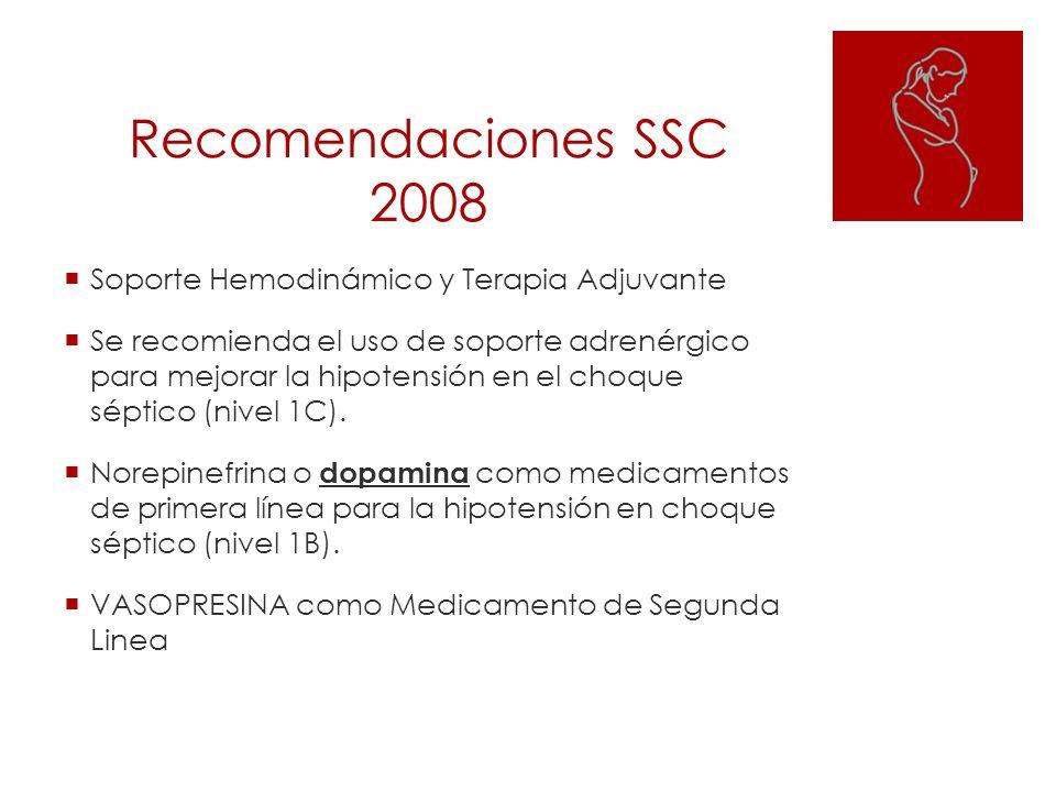 Recomendaciones SSC 2008 Soporte Hemodinámico y Terapia Adjuvante
