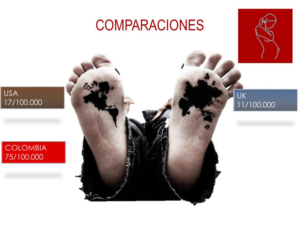 COMPARACIONES USA 17/100.000 UK 11/100.000 COLOMBIA 75/100.000