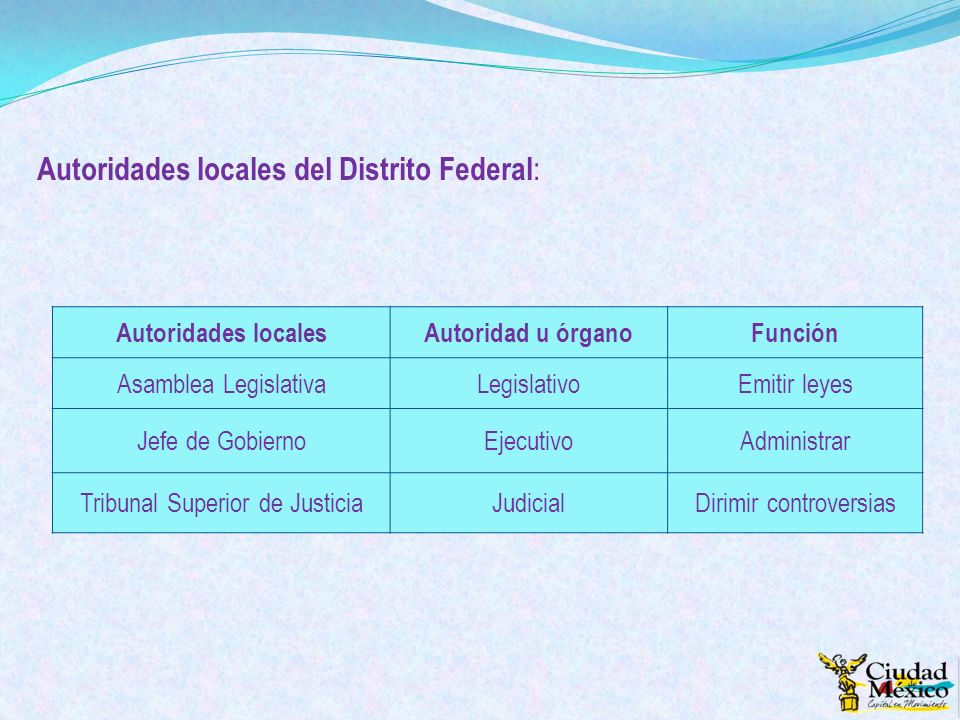 Autoridades locales del Distrito Federal: