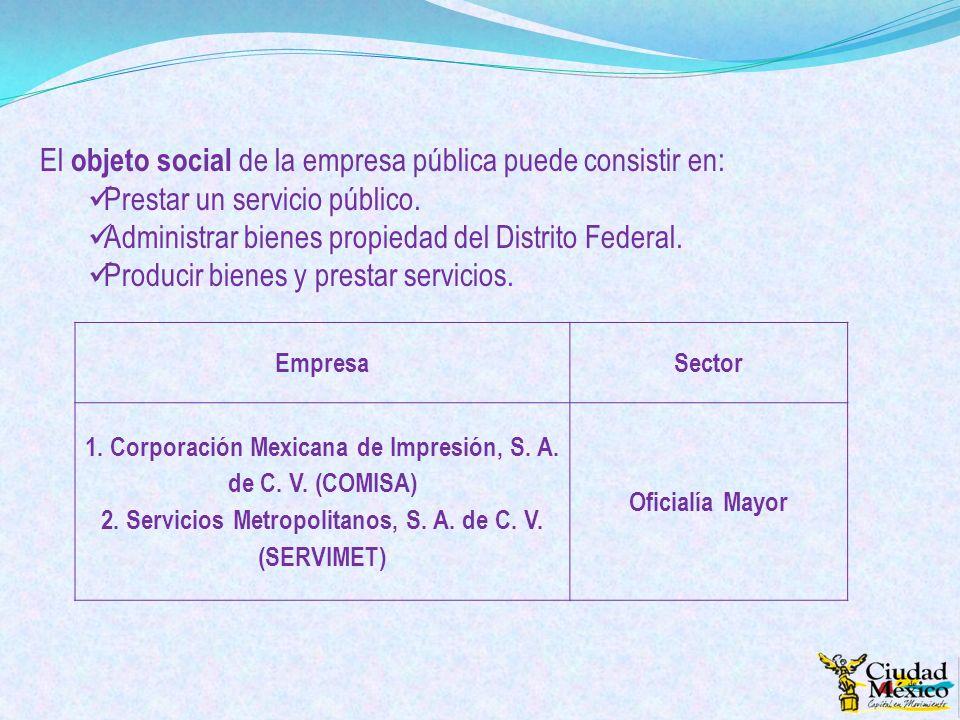 El objeto social de la empresa pública puede consistir en: