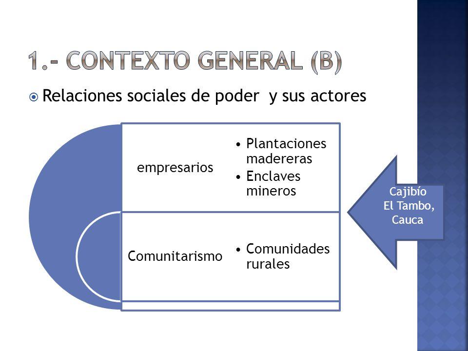 1.- Contexto General (b) Relaciones sociales de poder y sus actores