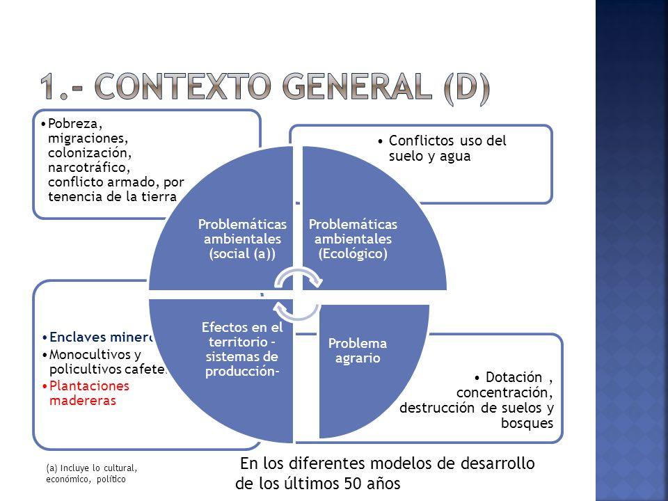 1.- Contexto General (d) Dotación , concentración, destrucción de suelos y bosques. Enclaves mineros.