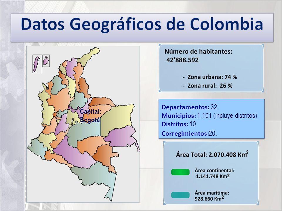 Datos Geográficos de Colombia