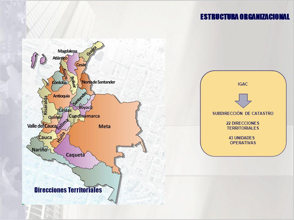 SUBDIRECCIÓN DE CATASTRO