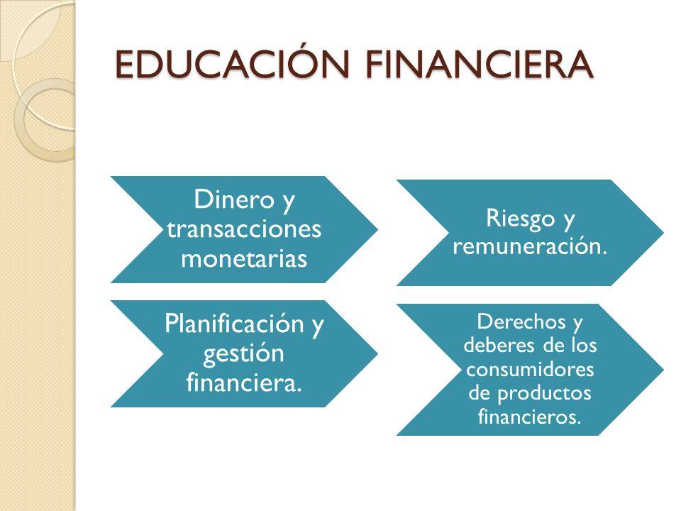 EDUCACIÓN FINANCIERA Dinero y transacciones monetarias