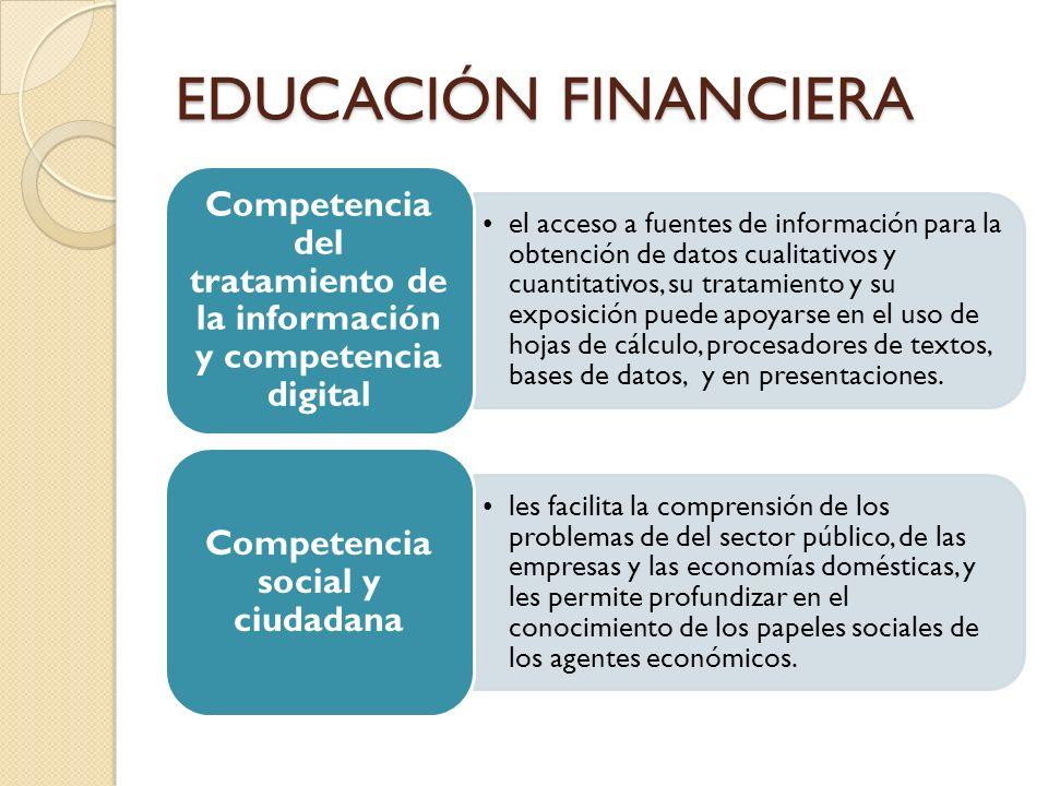EDUCACIÓN FINANCIERA Competencia del tratamiento de la información y competencia digital.