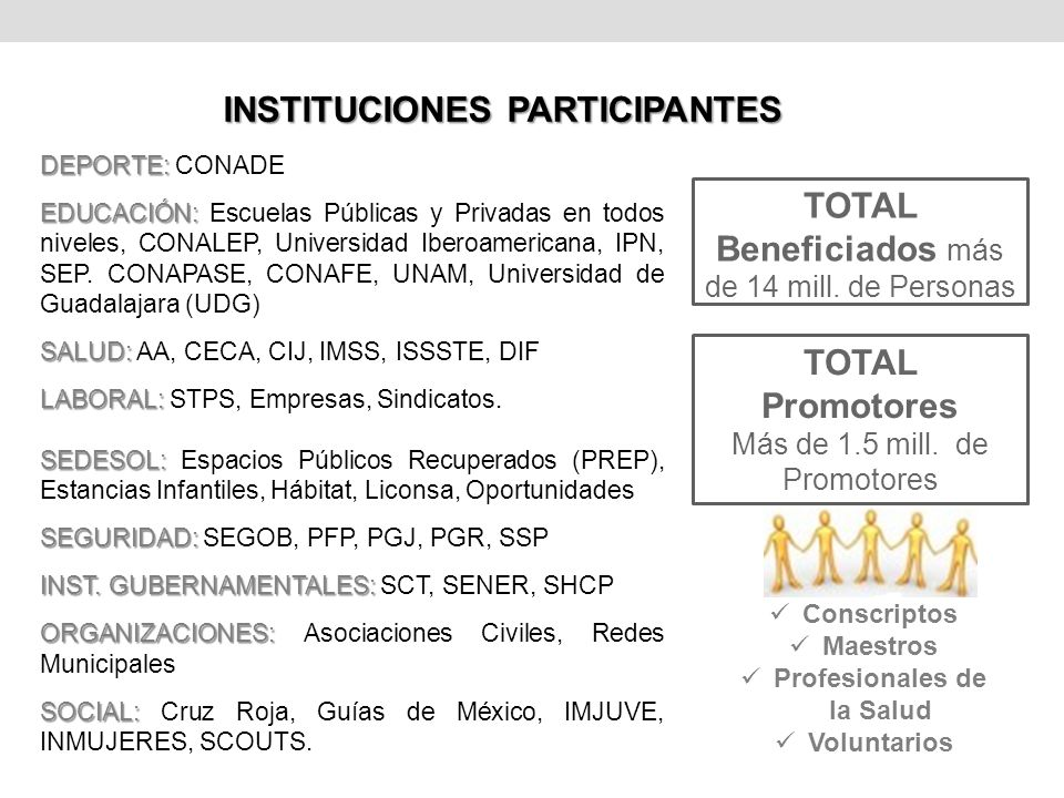 INSTITUCIONES PARTICIPANTES Profesionales de la Salud