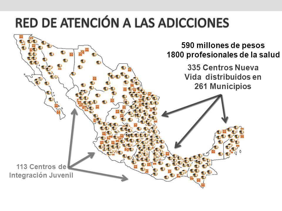 RED DE ATENCIÓN A LAS ADICCIONES
