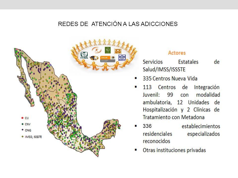 REDES DE ATENCIÓN A LAS ADICCIONES