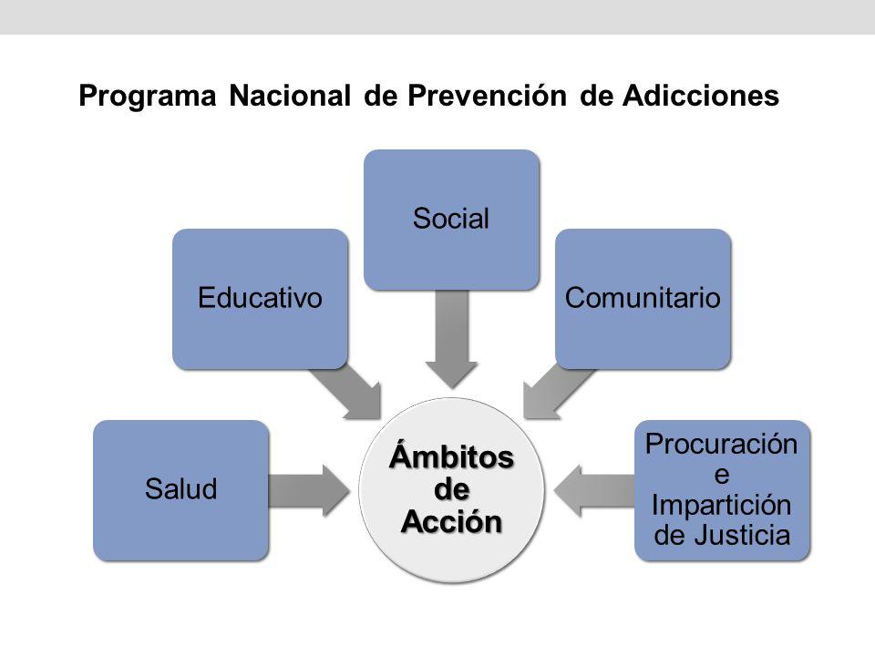 Programa Nacional de Prevención de Adicciones