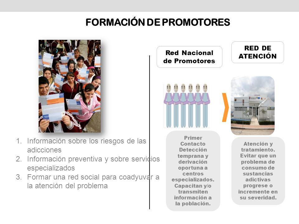 FORMACIÓN DE PROMOTORES