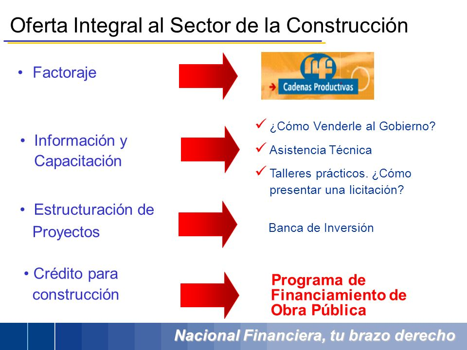 Oferta Integral al Sector de la Construcción