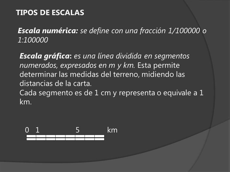 TIPOS DE ESCALAS Escala numérica: se define con una fracción 1/100000 o 1:100000.