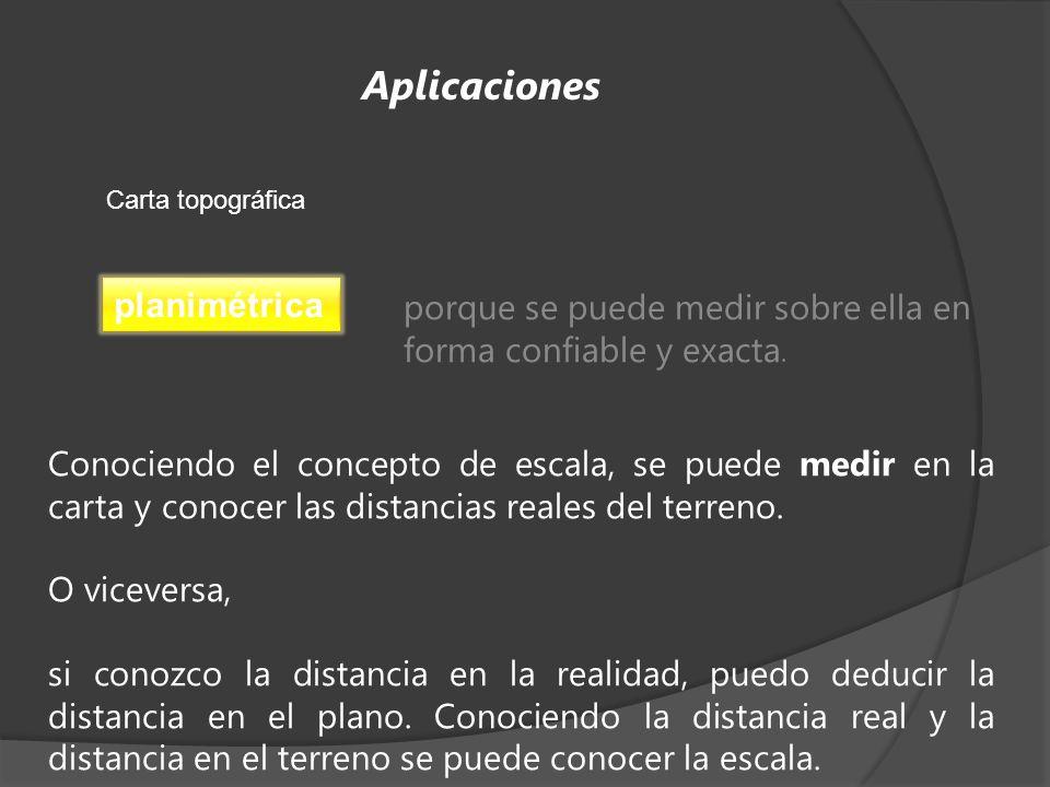 Aplicaciones planimétrica