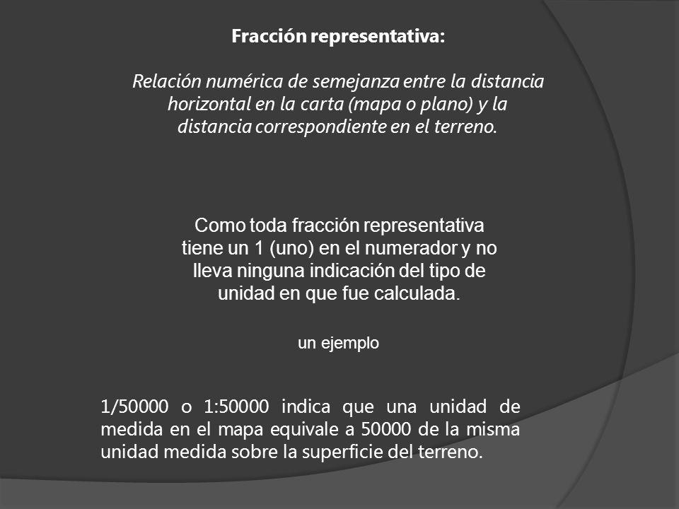 Fracción representativa:
