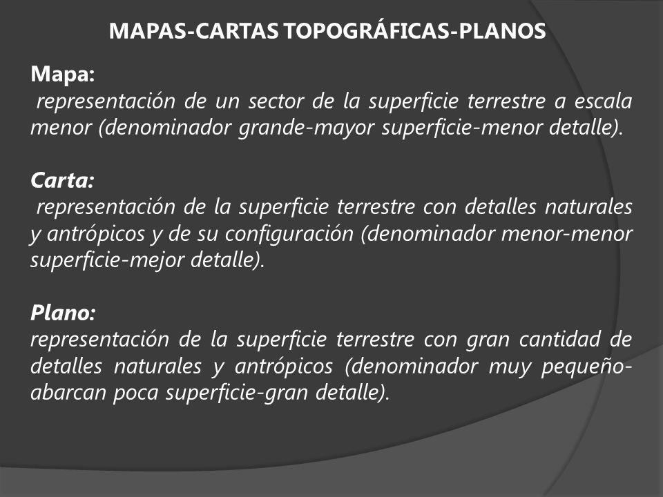 MAPAS-CARTAS TOPOGRÁFICAS-PLANOS