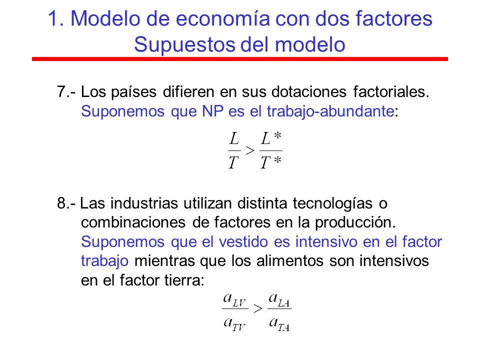 1. Modelo de economía con dos factores Supuestos del modelo