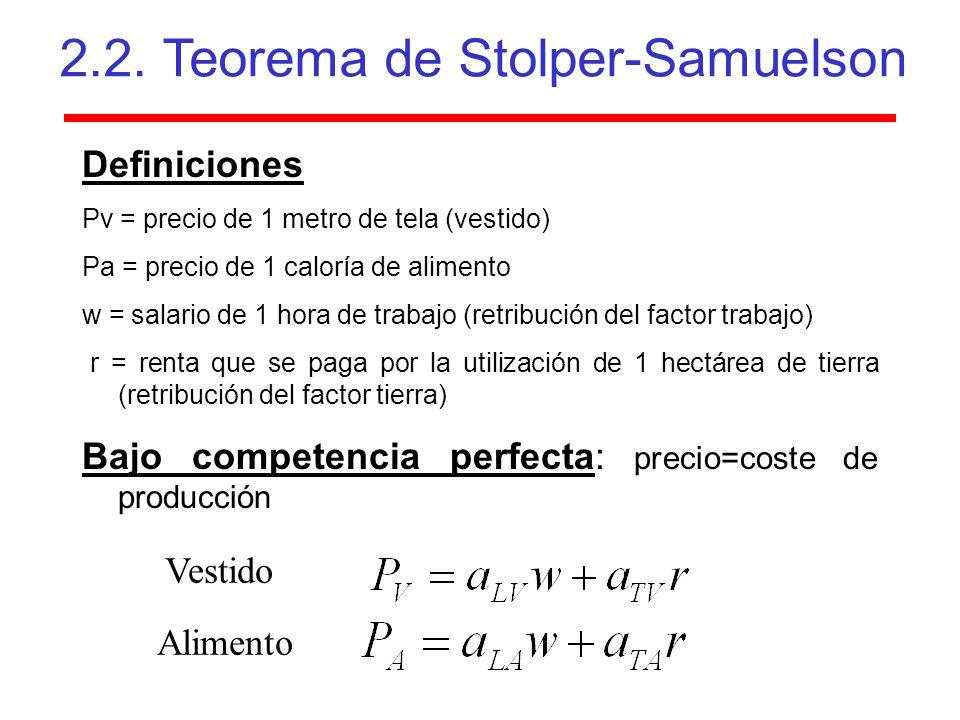 2.2. Teorema de Stolper-Samuelson