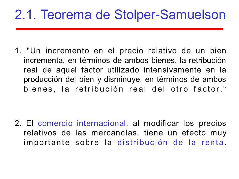 2.1. Teorema de Stolper-Samuelson