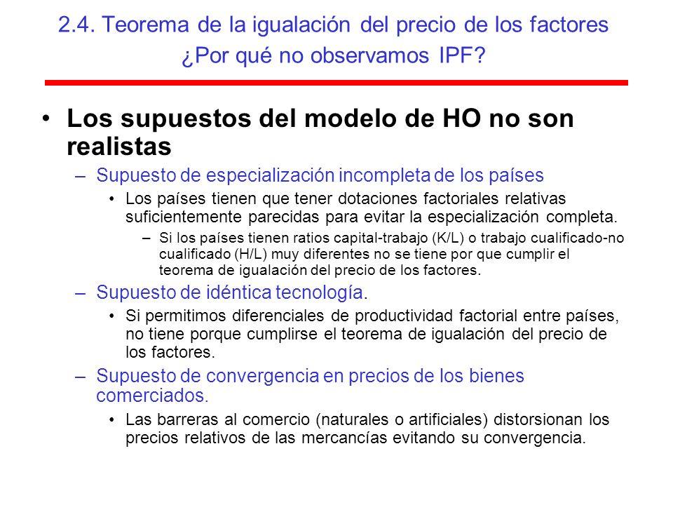 Los supuestos del modelo de HO no son realistas