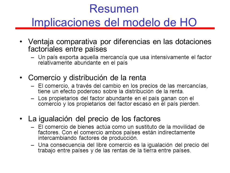 Resumen Implicaciones del modelo de HO