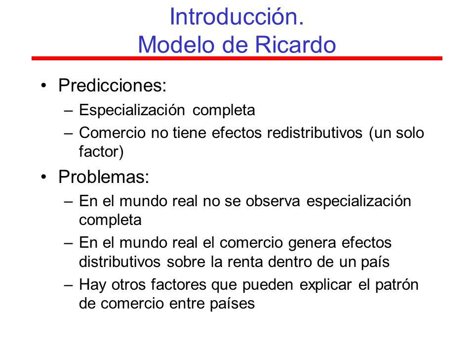 Introducción. Modelo de Ricardo