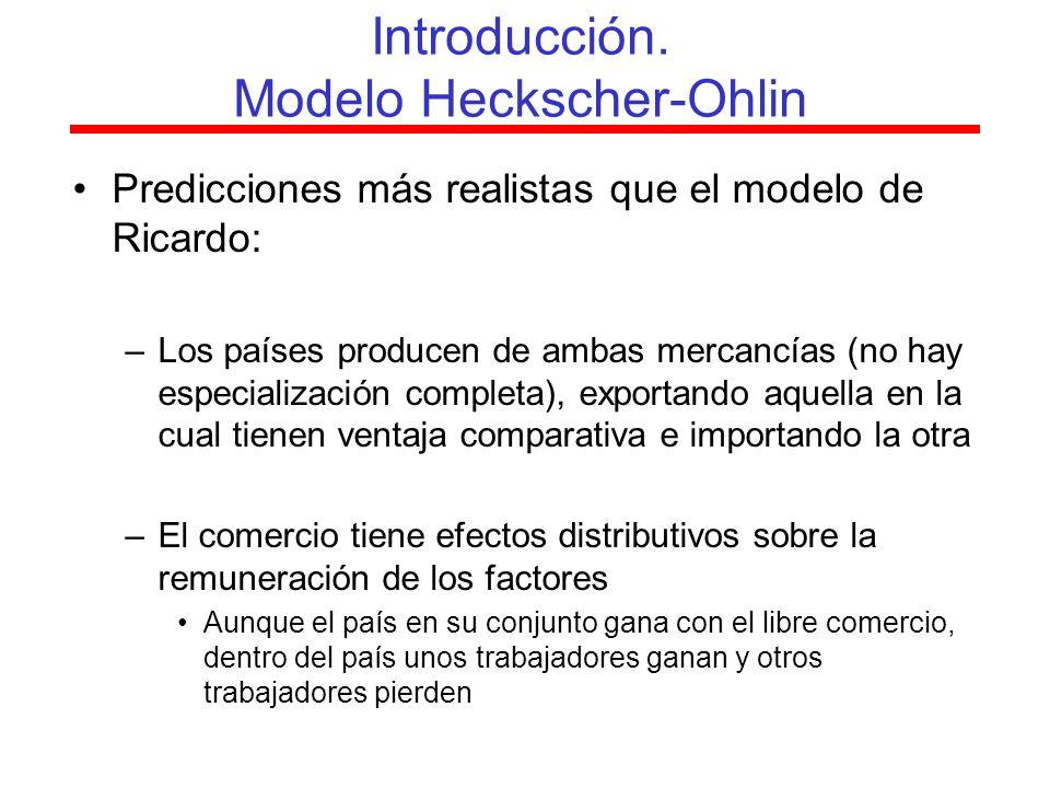 Introducción. Modelo Heckscher-Ohlin
