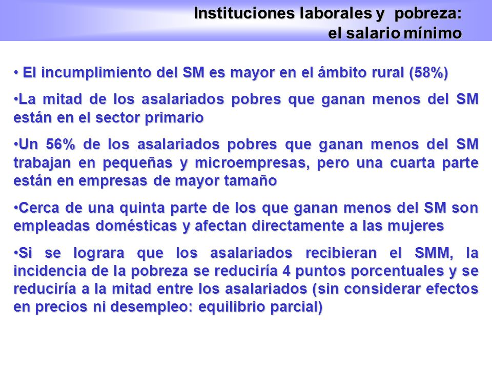 Instituciones laborales y pobreza: el salario mínimo