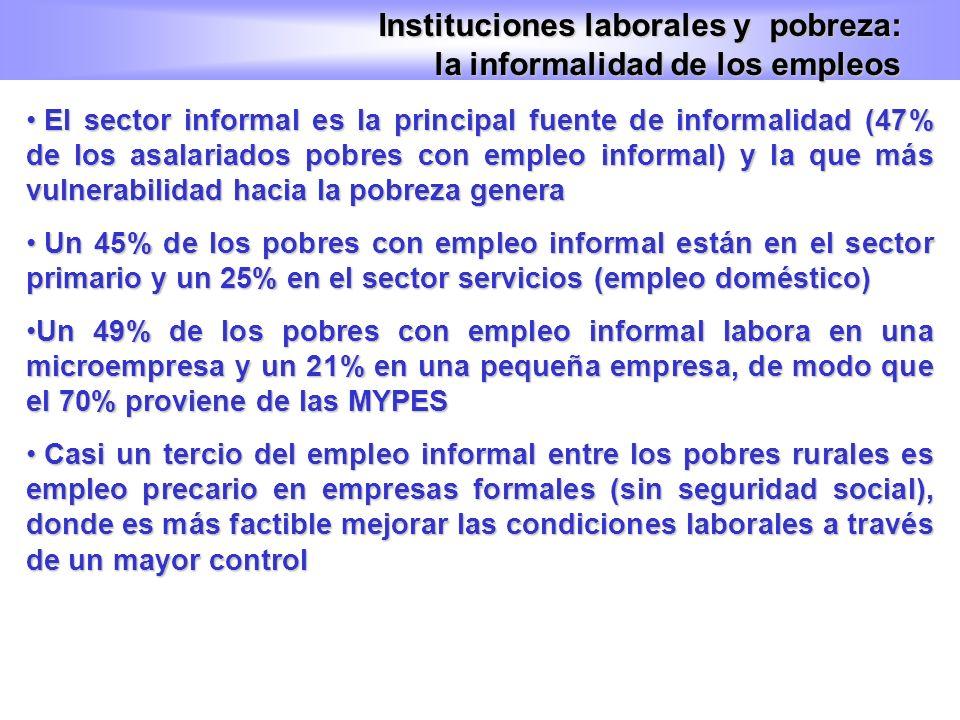 Instituciones laborales y pobreza: la informalidad de los empleos
