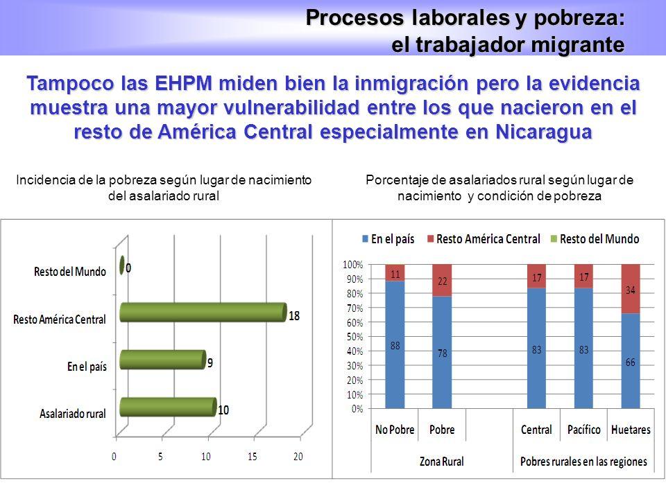Procesos laborales y pobreza: el trabajador migrante