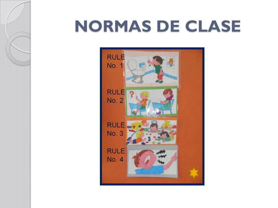 NORMAS DE CLASE RULE No. 1 RULE No. 2 RULE No. 3 RULE No. 4