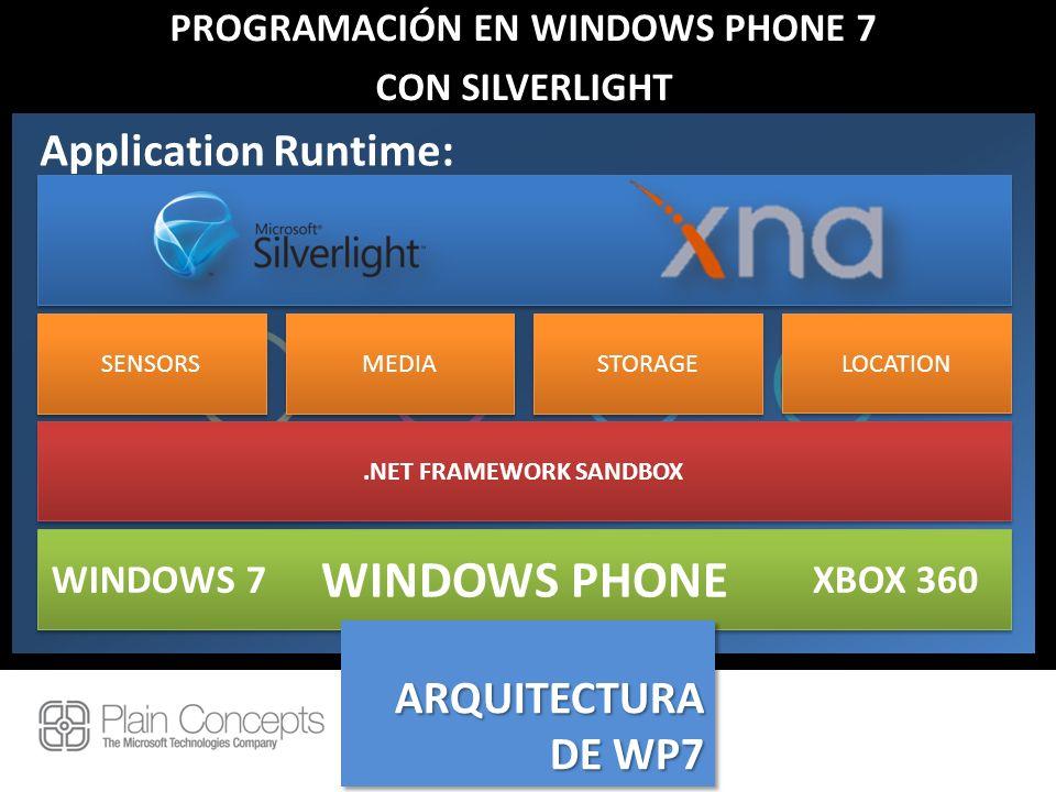 PROGRAMACIÓN EN WINDOWS PHONE 7 CON SILVERLIGHT