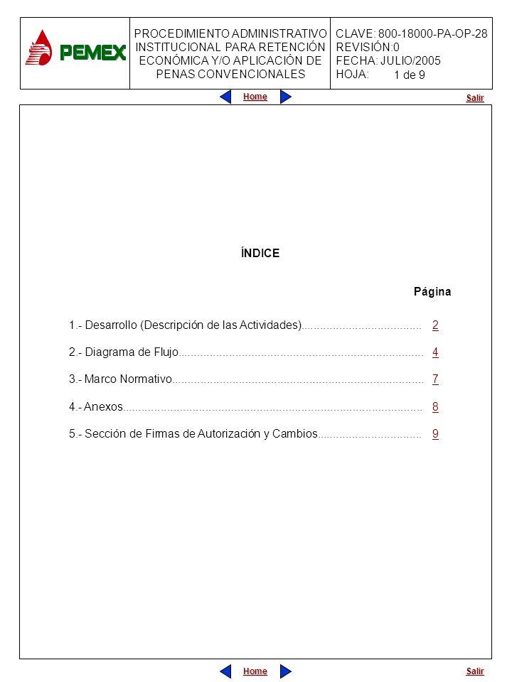 1 de 9 ÍNDICE. Página. 1.- Desarrollo (Descripción de las Actividades)...................................... 2.