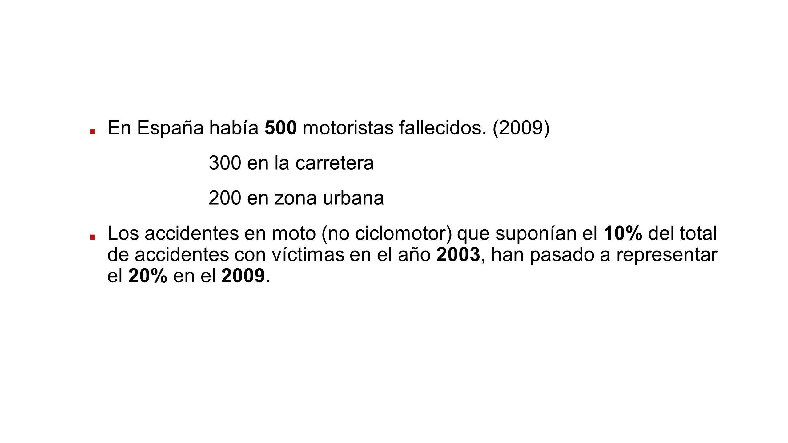 En España había 500 motoristas fallecidos. (2009)