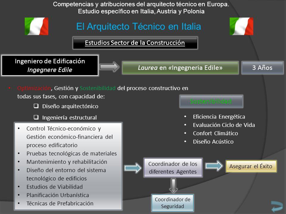 El Arquitecto Técnico en Italia