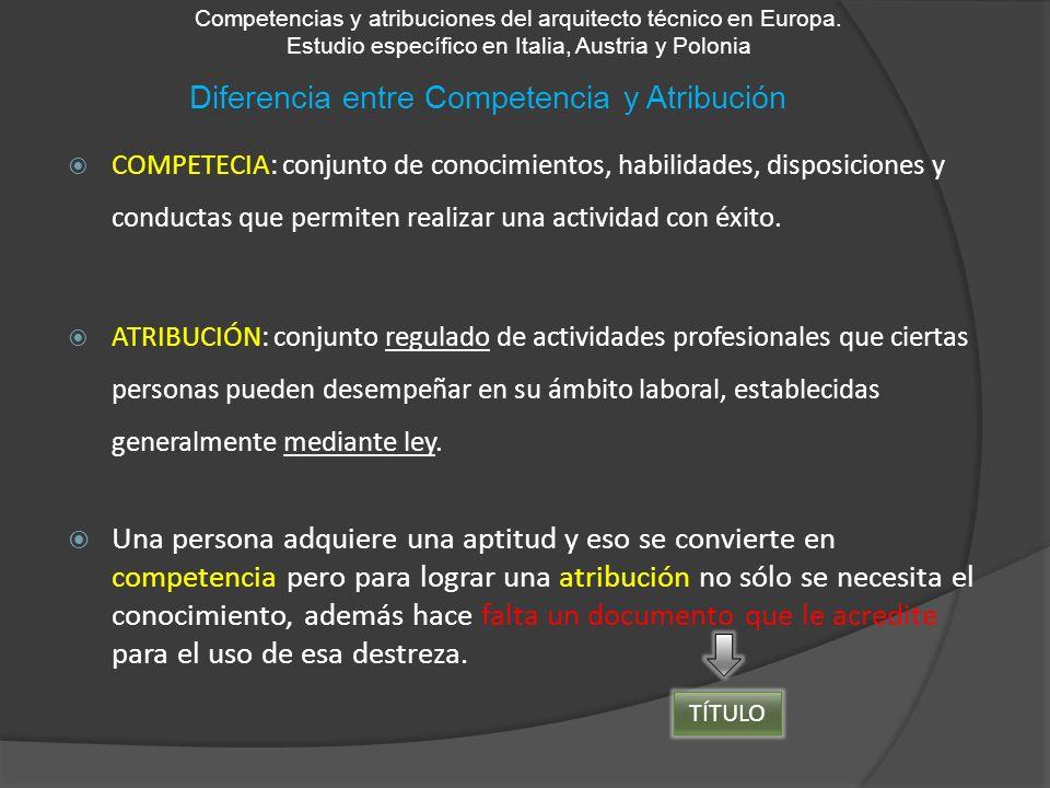 Diferencia entre Competencia y Atribución