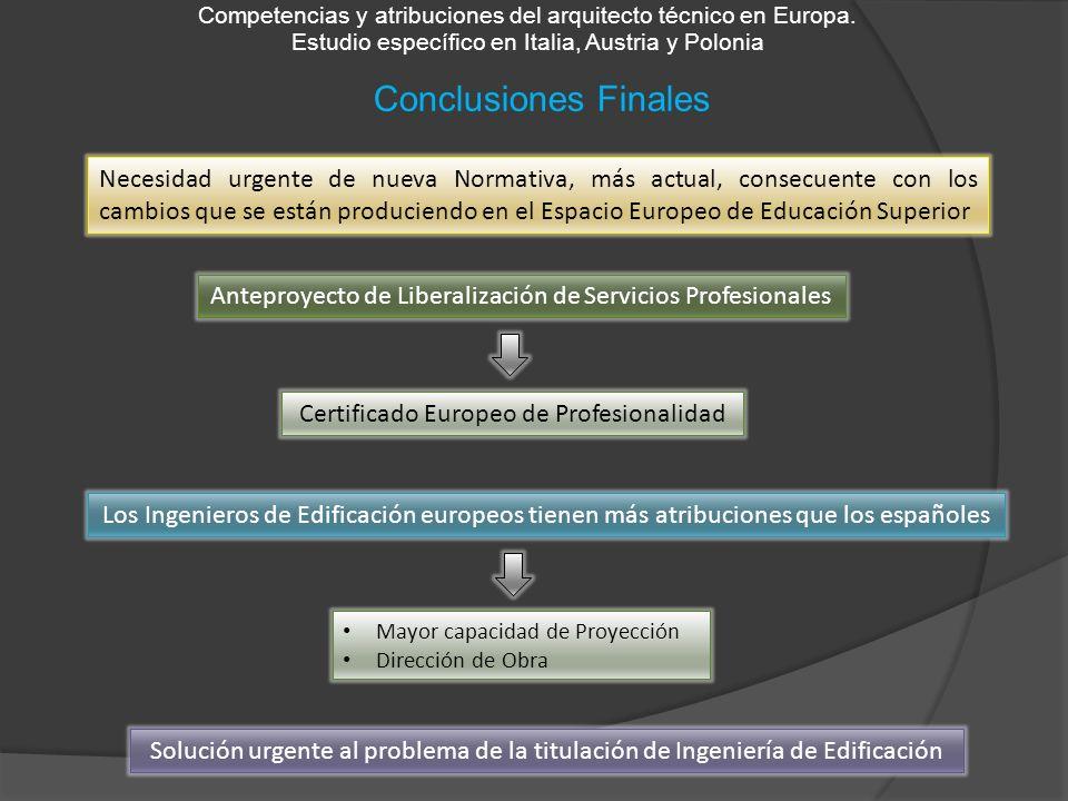 Competencias y atribuciones del arquitecto técnico en Europa.