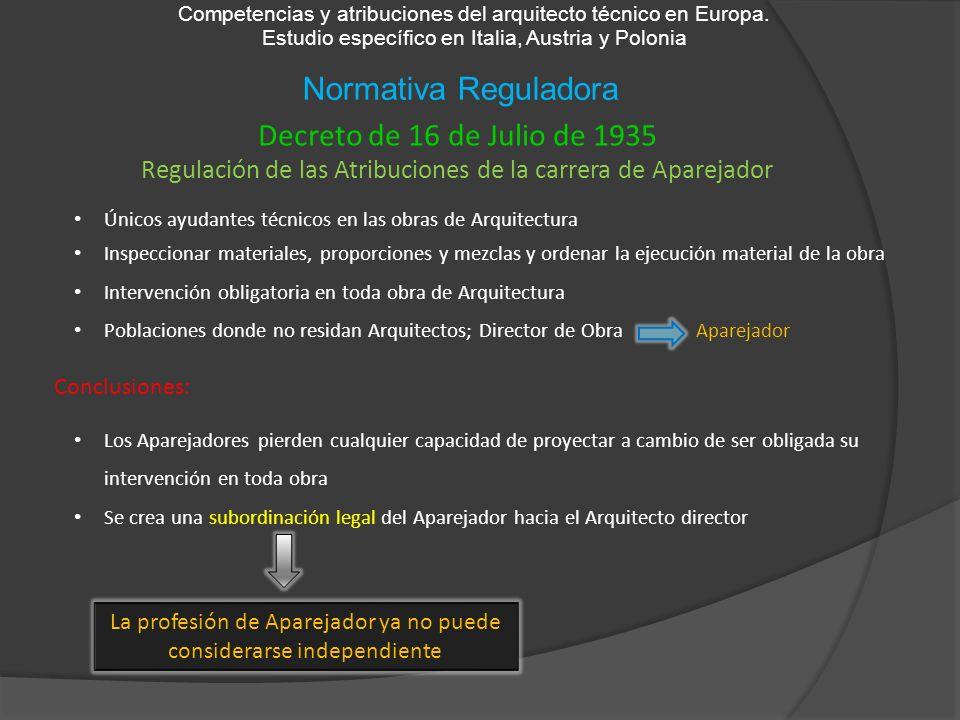 Normativa Reguladora Decreto de 16 de Julio de 1935