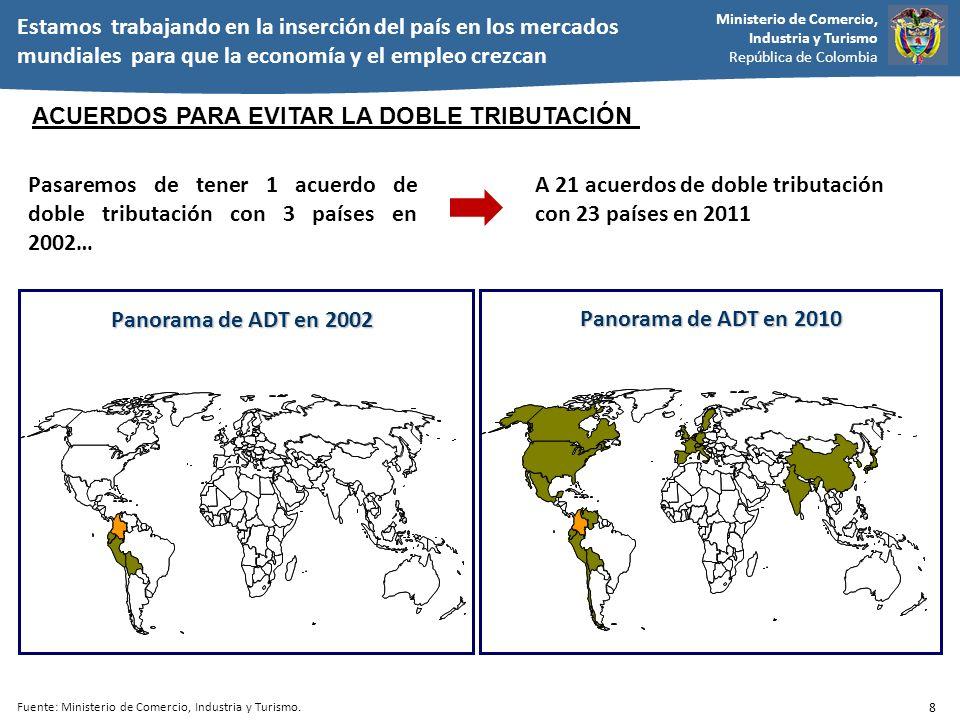 Panorama de ADT en 2002 Panorama de ADT en 2010
