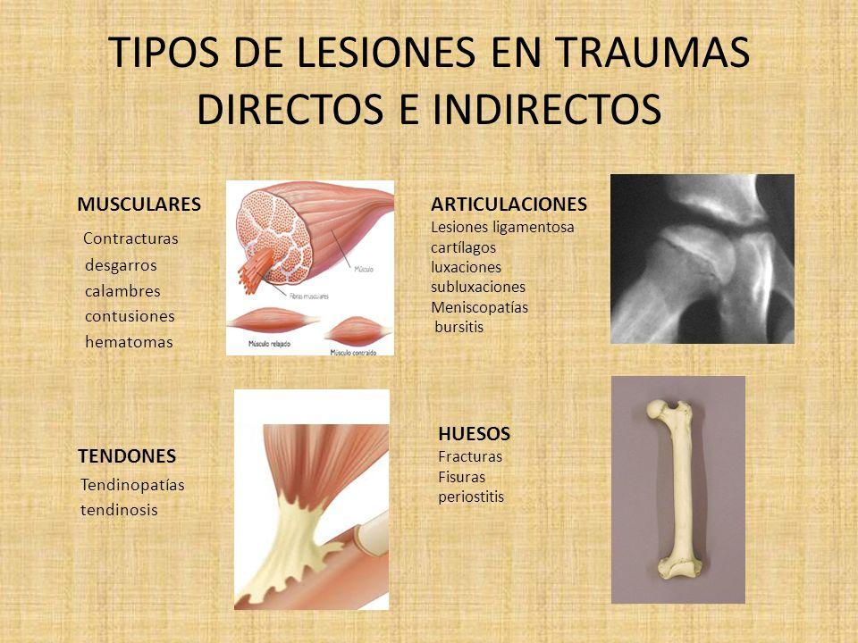 TIPOS DE LESIONES EN TRAUMAS DIRECTOS E INDIRECTOS